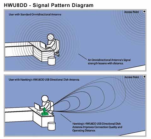 hwu8dd_diagram.jpg