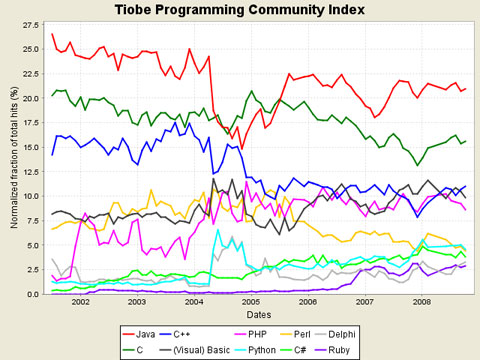 lenguajes-programacion.jpg