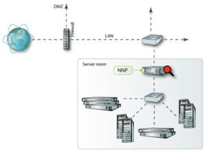 nnp norman network protection