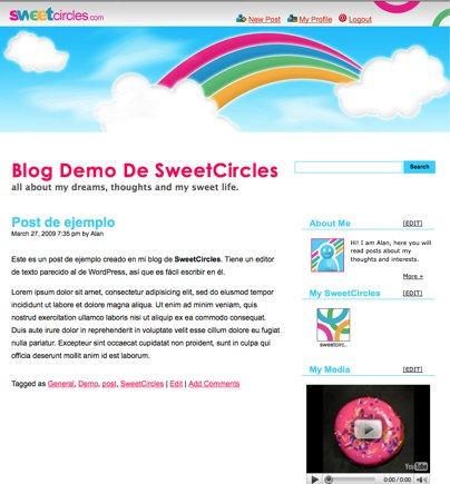 SweetCircles.jpg