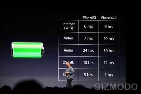 wwdc2009-bateria-iphone3gs