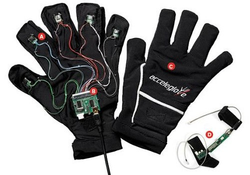 guantes virtuales