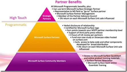 microsoft_surface_partner_benefits-thumb-640xauto-6778