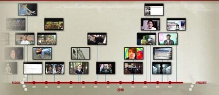 youtube_canal_five_years_linea_del_tiempo
