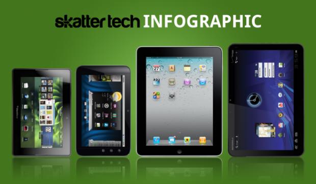 Comparativa Tablets 001