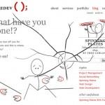 blog suredev com