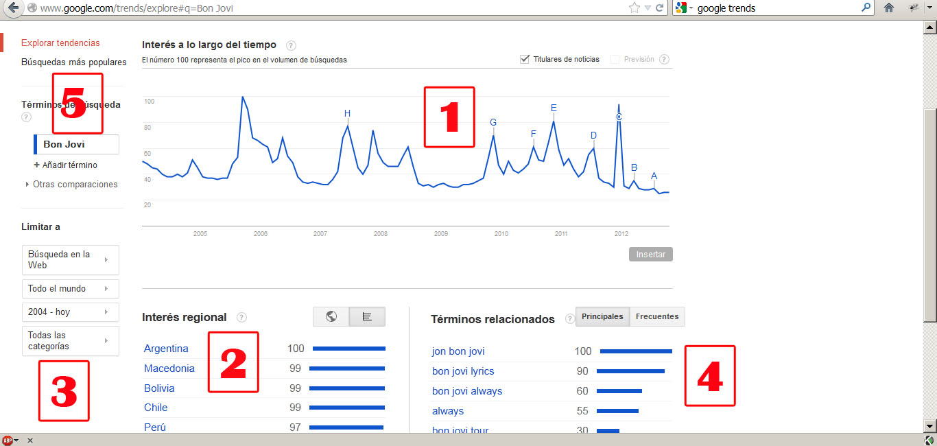 ¿Qué es Google Trends y cómo utilizarlo?