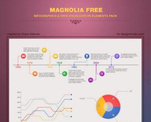 magnolia plantilla infografia gratis 1