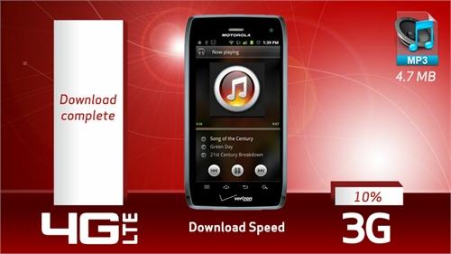 Diferencias 3G 4G LTE 1(1)