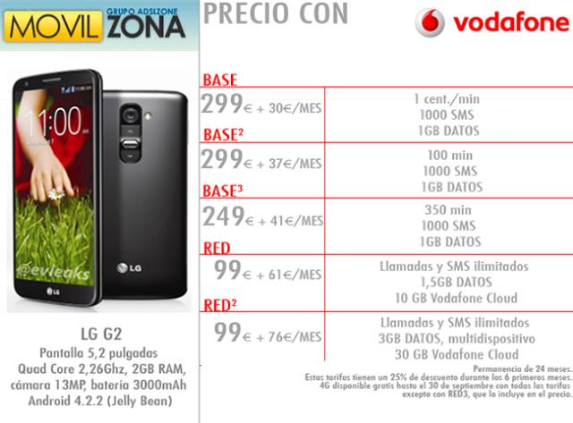 LG G2 Vodafone 2 (640x200)