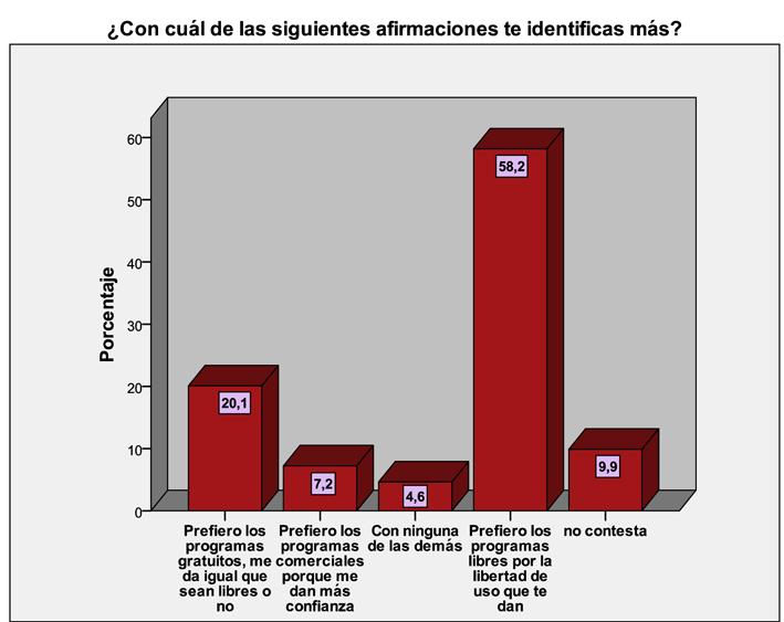 identificas_SL