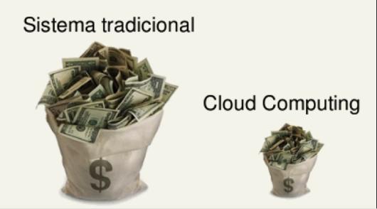 ARSYS-forma-de-pago-hosting-cloud