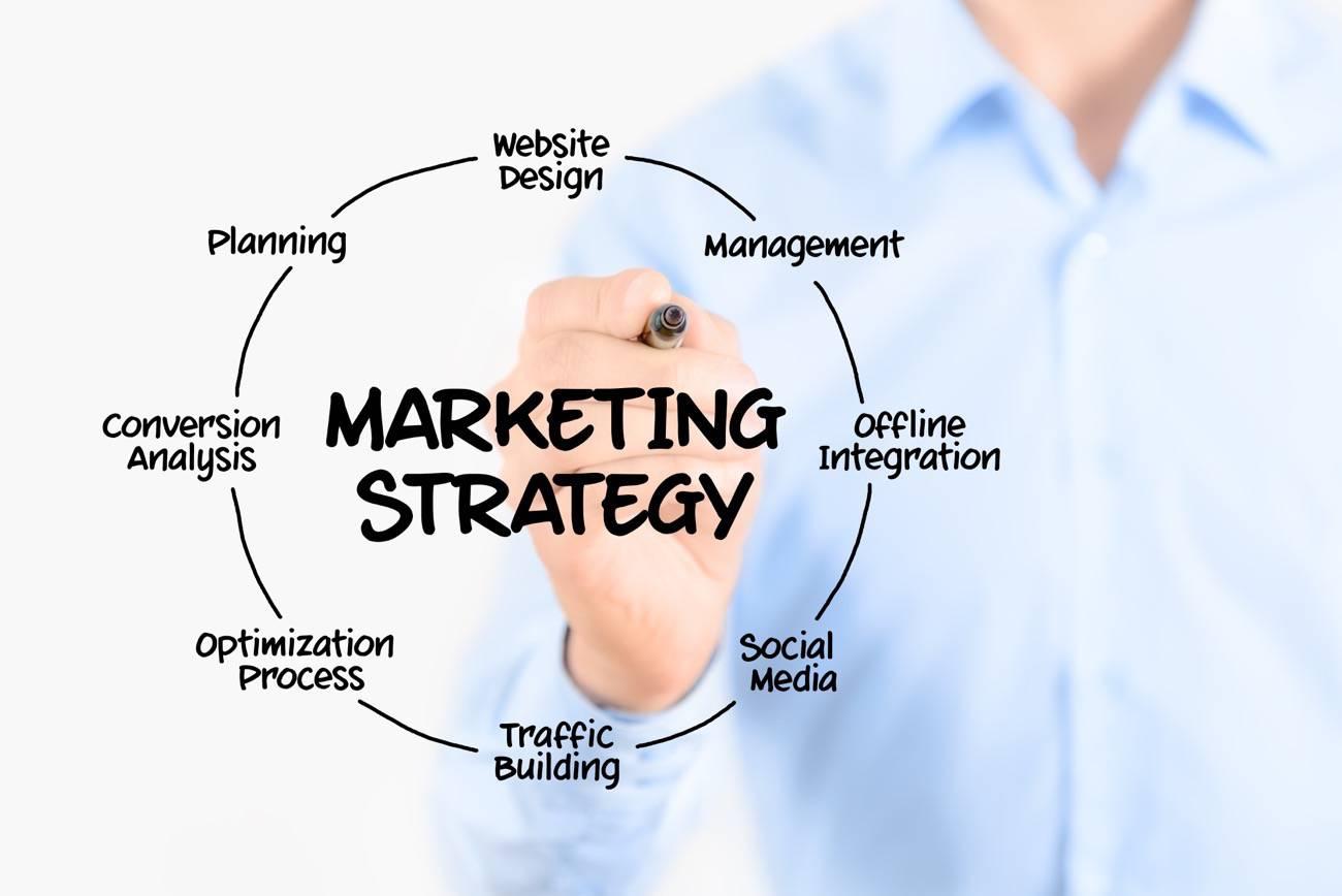 estrategia de negocio