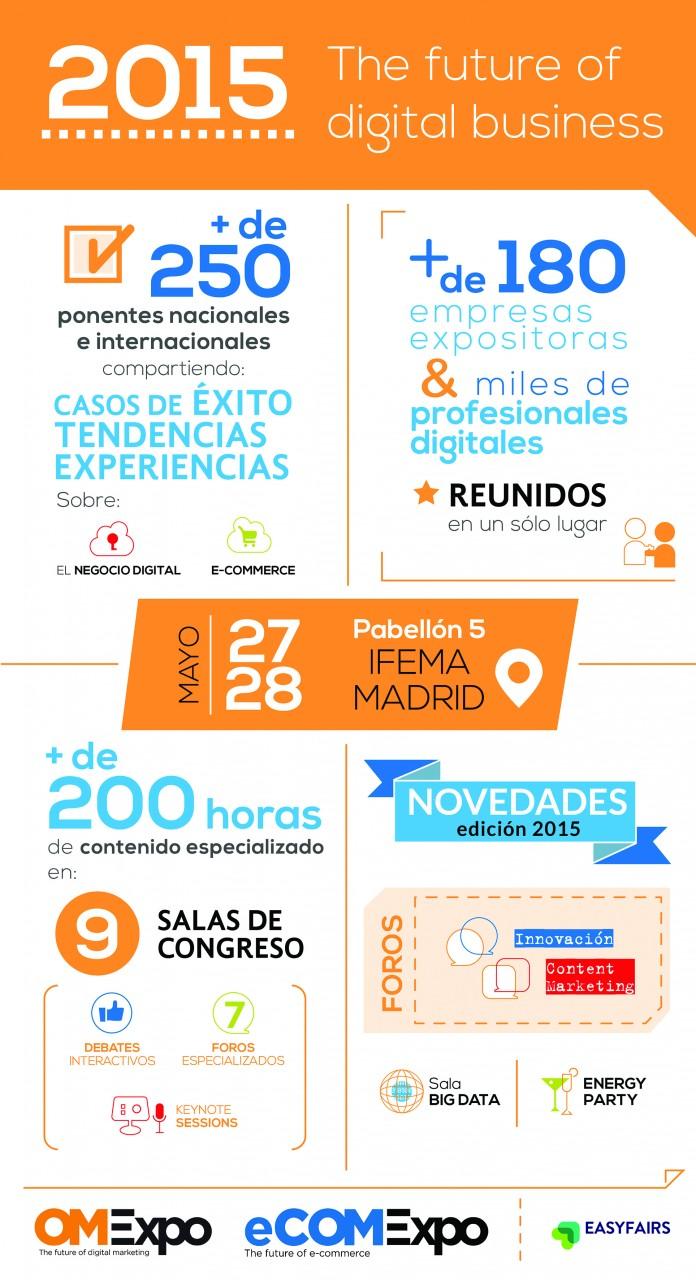 Omexpo2015 Infografia tendencias digitales