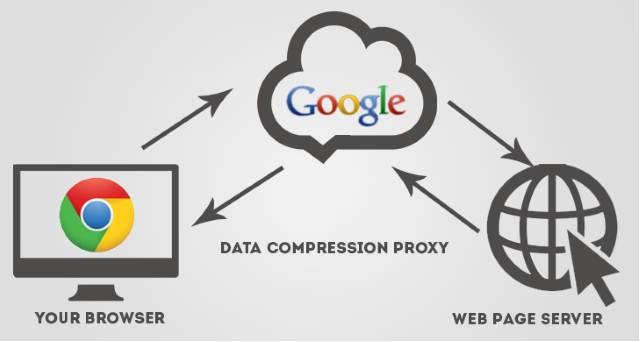 reducir consumo de datos google chrome