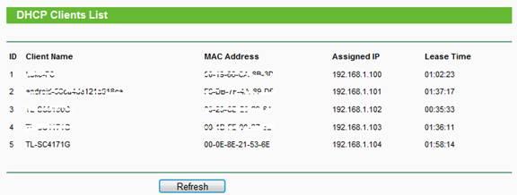 detectar intrusos en la red WiFi - lista dhcp