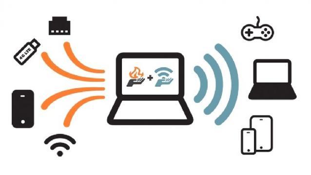 herramientas tecnológicas - connectify speedify